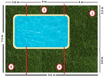 Artificial Grass Measurement - Swimming pool